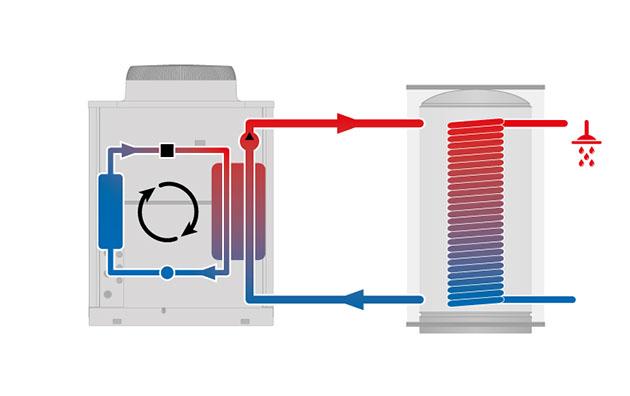 Mitsubishi Electric QAHV varmvattenproduktion